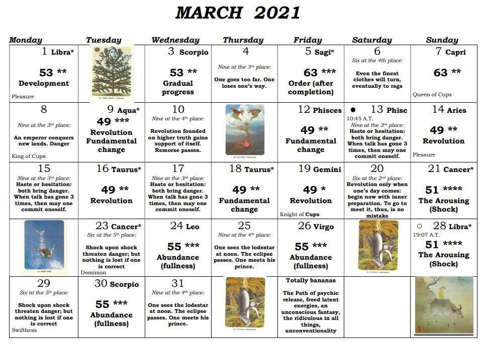 Mar 2021